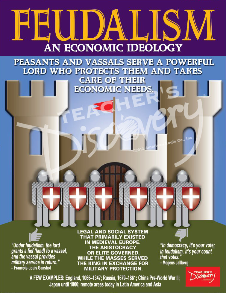 government ideologies Government: communism and fascism  by the spread of imported ideologies and through the examples both of president franklin d roosevelt's new deal.