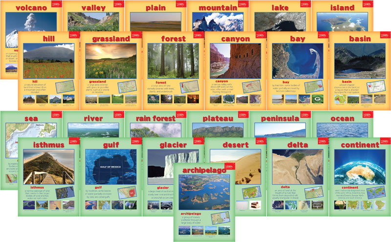 Geography Terms Posters Set of 25