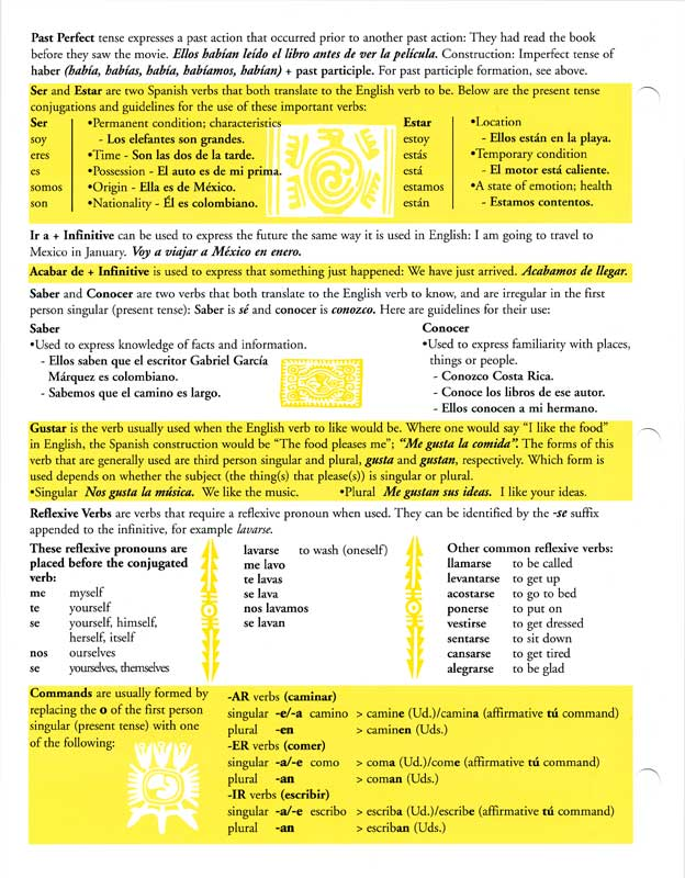 Spanish Verb Reference Card