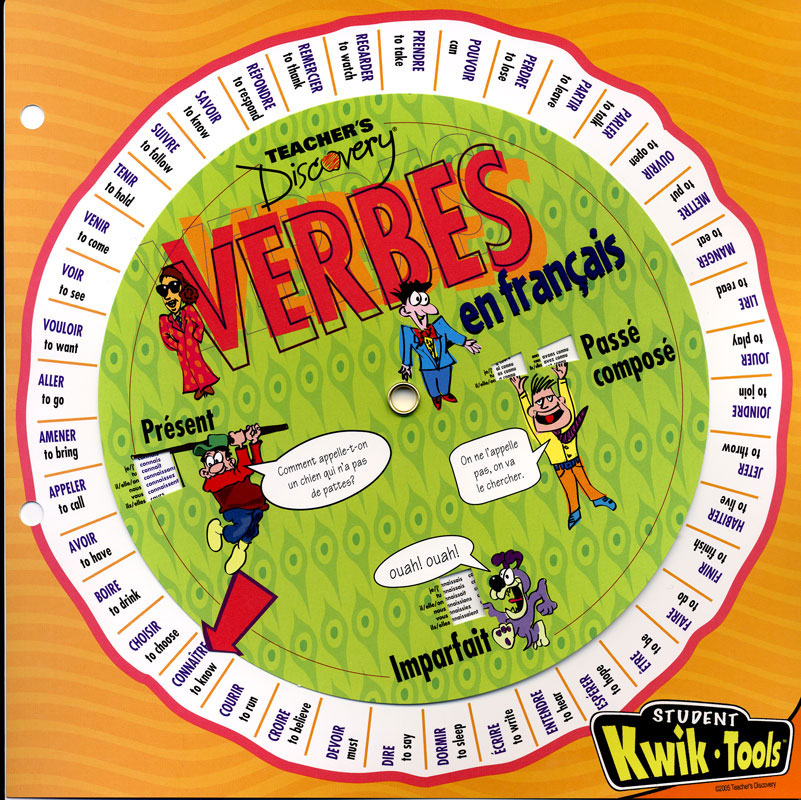 French Verb Wheel
