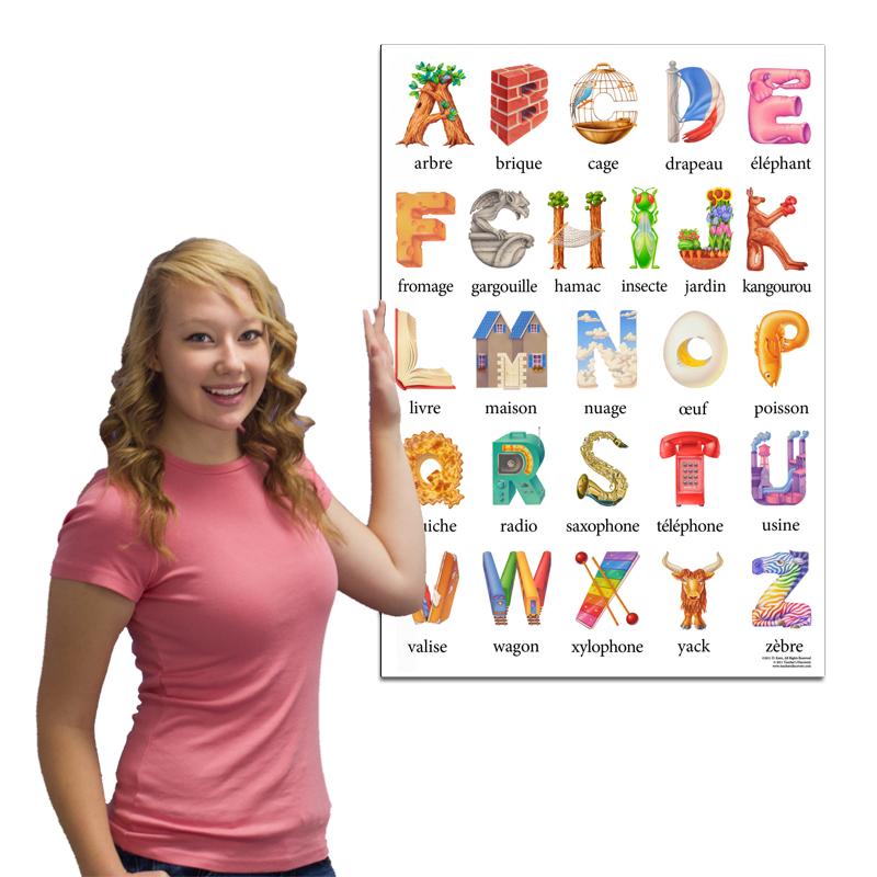 French Kern Alphabet Chart