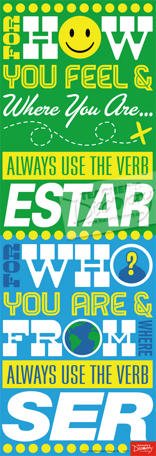 Ser/Estar Skinny Poster Spanish