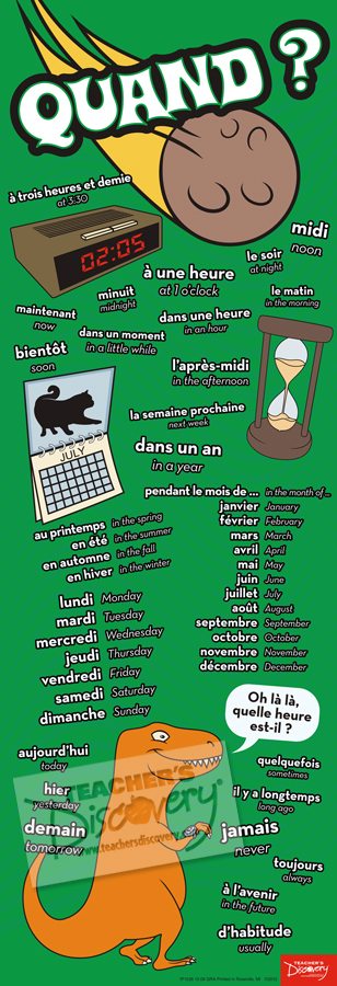 Useful Time Phrases Skinny Poster French