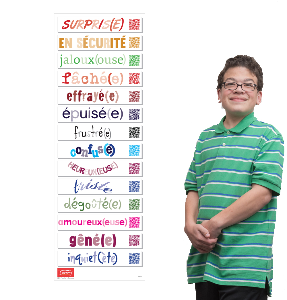 French Emotions QR Code Skinny Poster