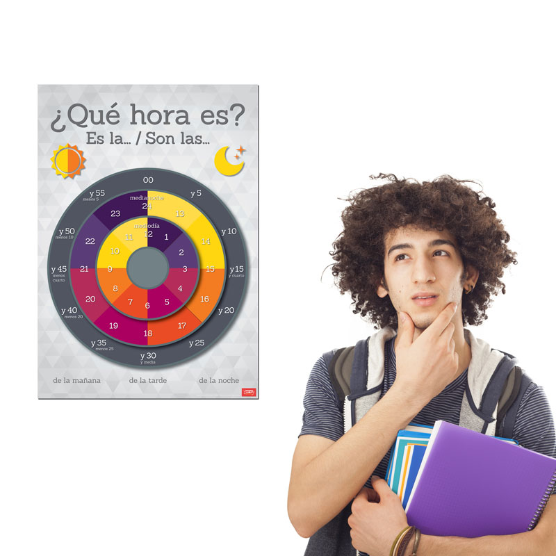 Telling Time Spanish Poster