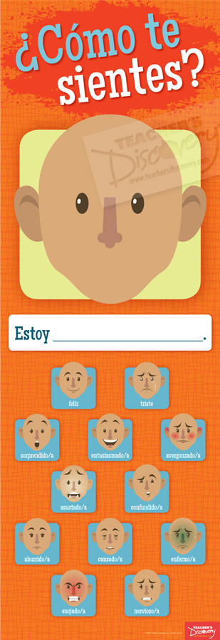 Emotions Face Skinny Poster Spanish