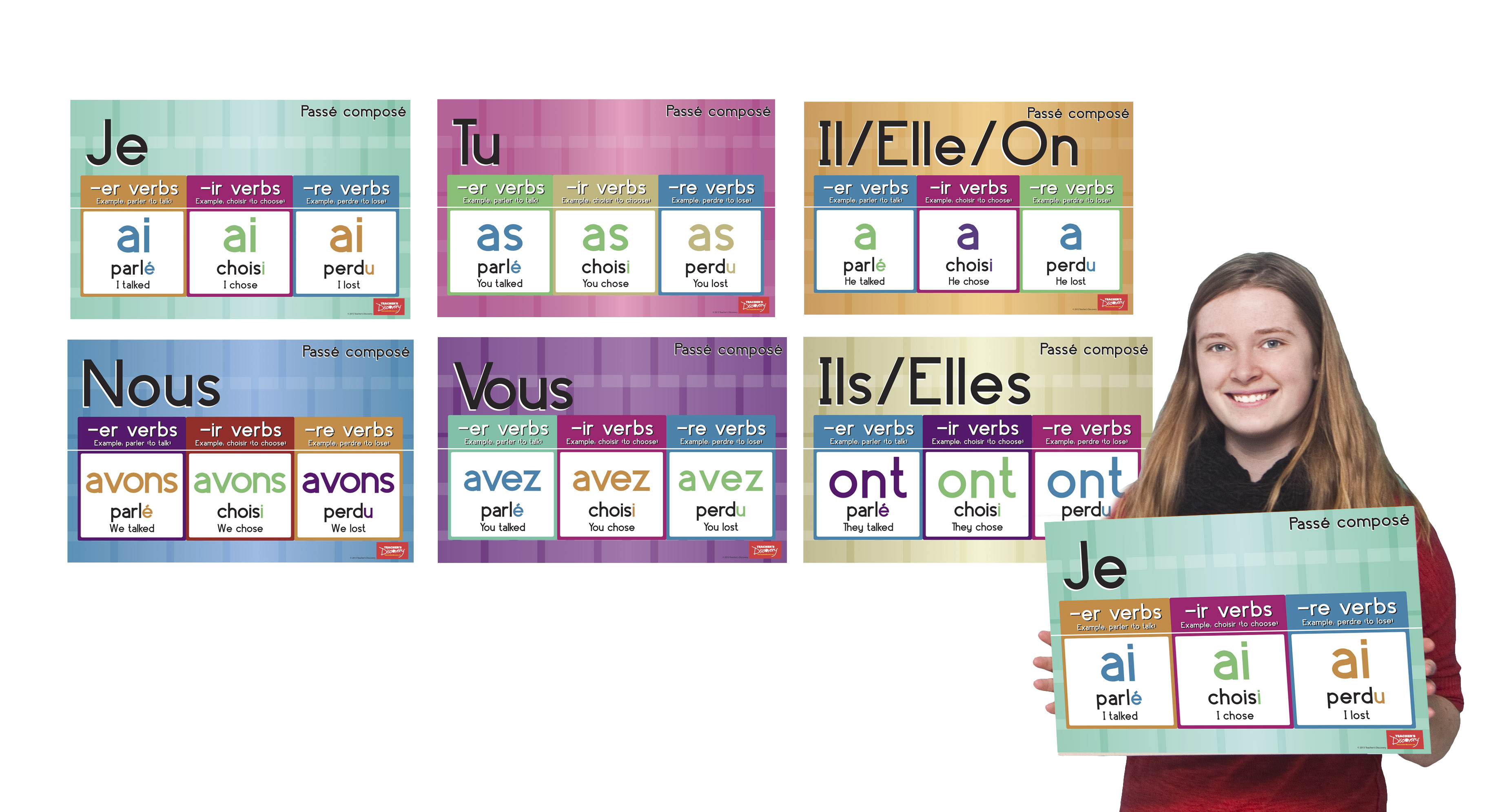 Reinforce! French Past Tense Verbs Bulletin Board Set