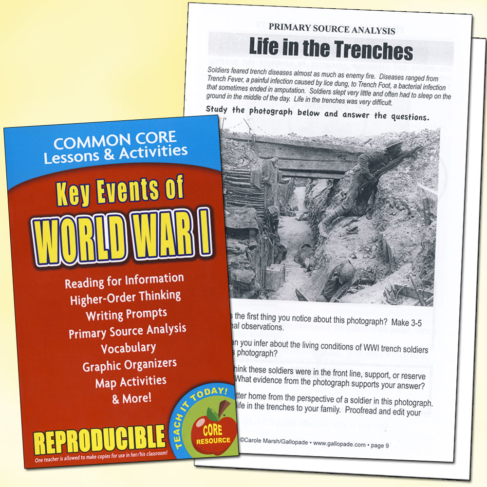 Key Events of WWI Book