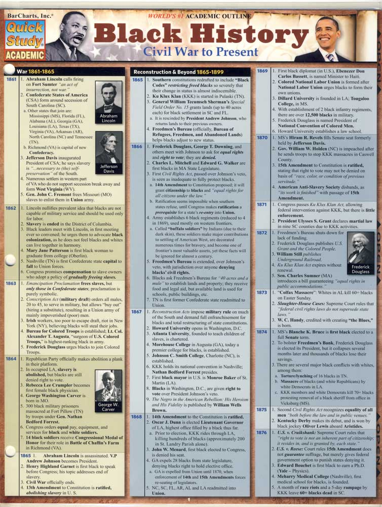 Black History - Civil War to Present Quick Study Chart
