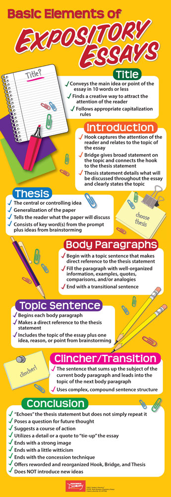 elements of an expository essay Use narrative and descriptive elements to strengthen expository writing  writers  often use expository essays to report on an idea they.