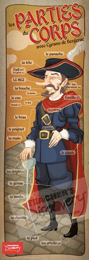 Body Parts Cyrano Skinny Poster French