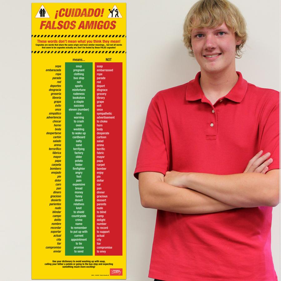 Caution: False Cognates Skinny Poster Spanish