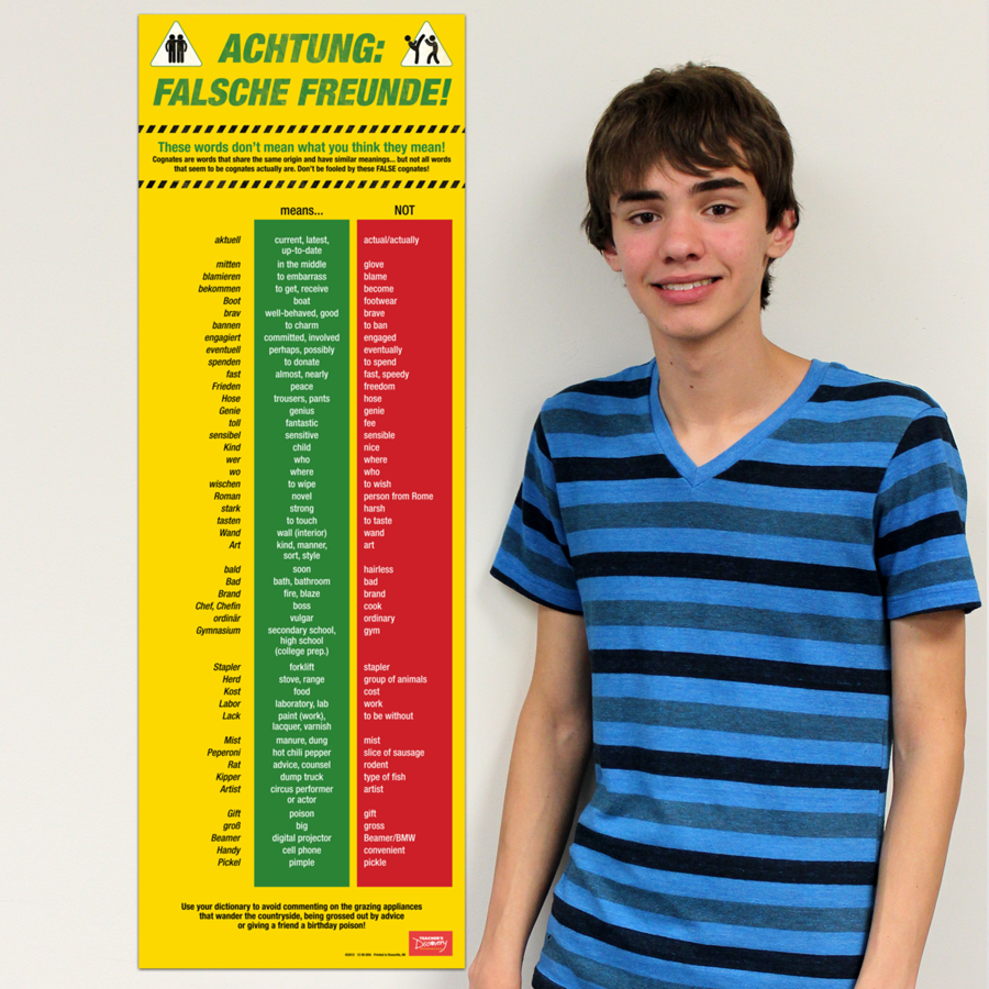 Caution: False Cognates Skinny Poster German