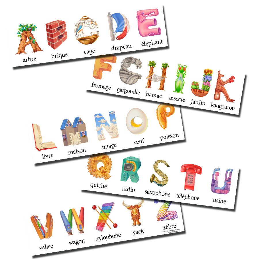 French Kern Alphabet Strips
