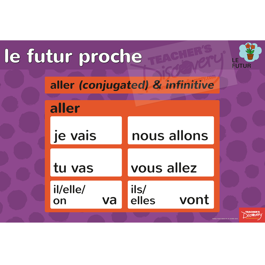 forms  tenses and endings  constructions french posters  set