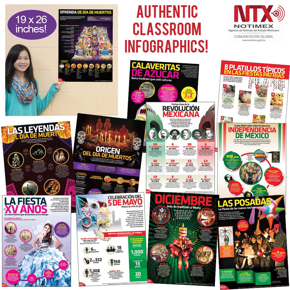 Notimex Authentic Infographics Set of 11