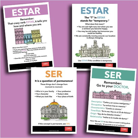 Ser and Estar Spanish Mini-Poster Set of 4
