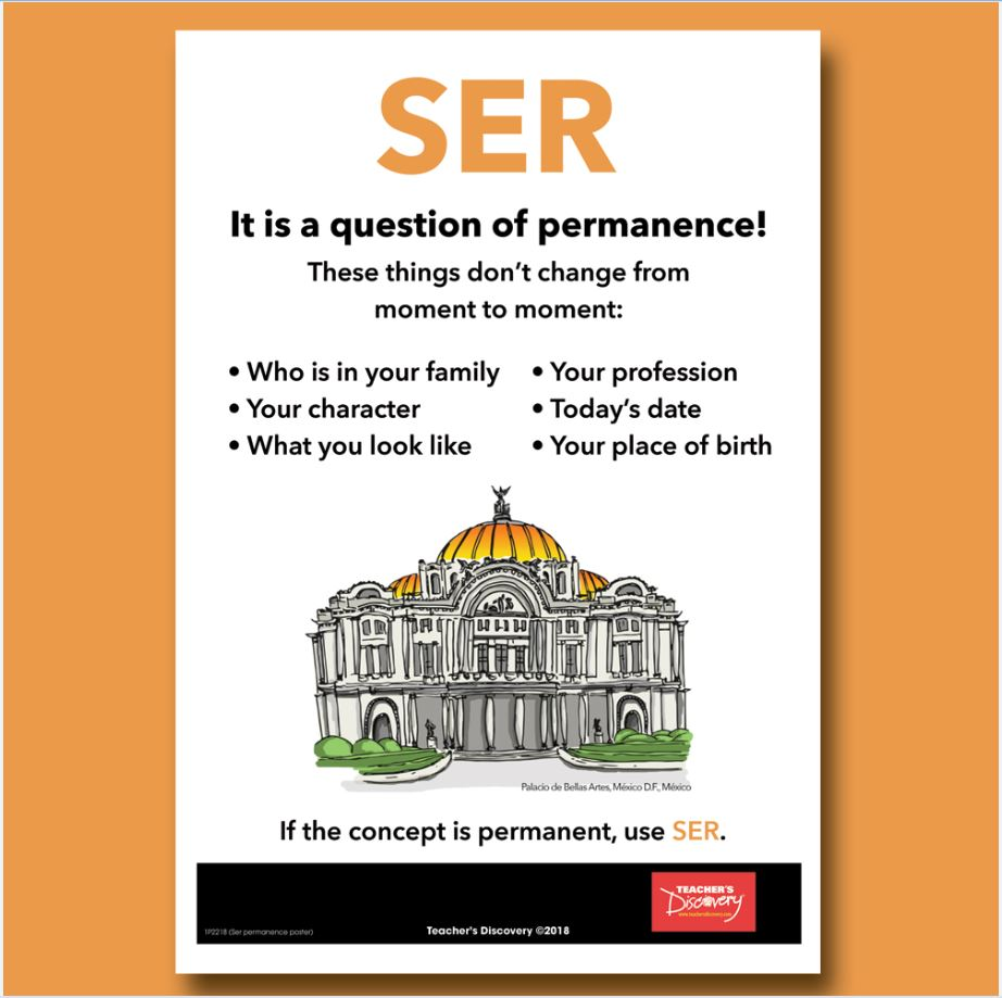 Ser vs. Estar, Permanent vs. Temporary Spanish Mini-Poster Set of 2