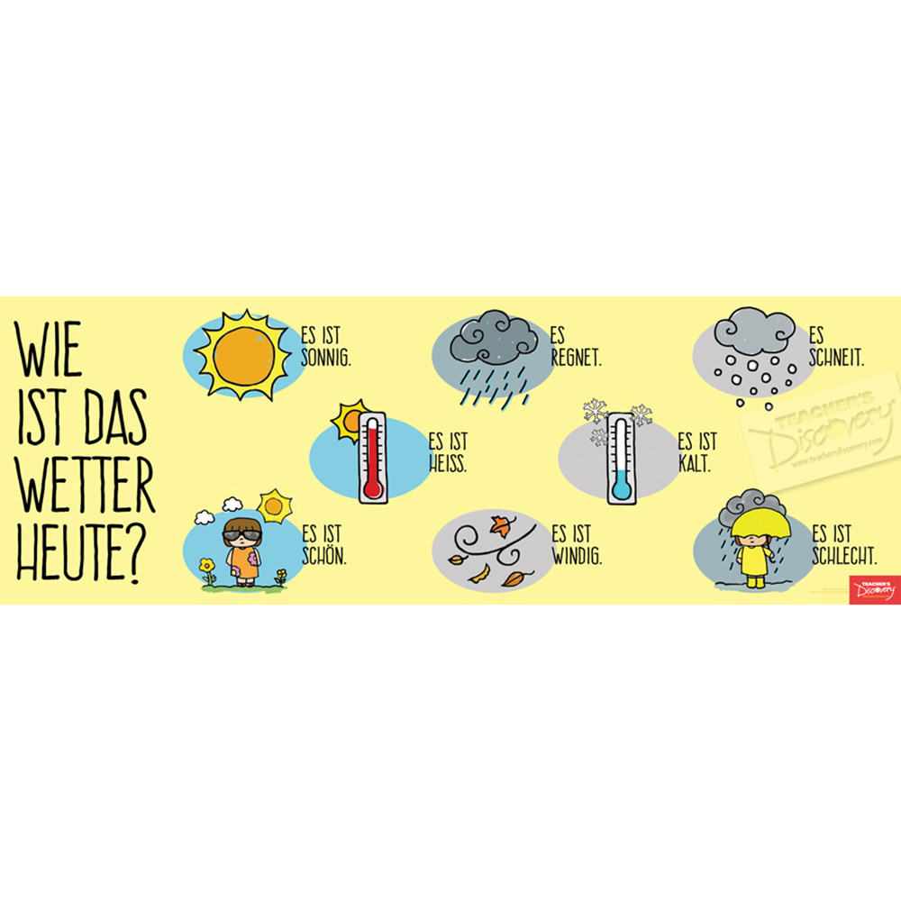 The Weather Today German Poster