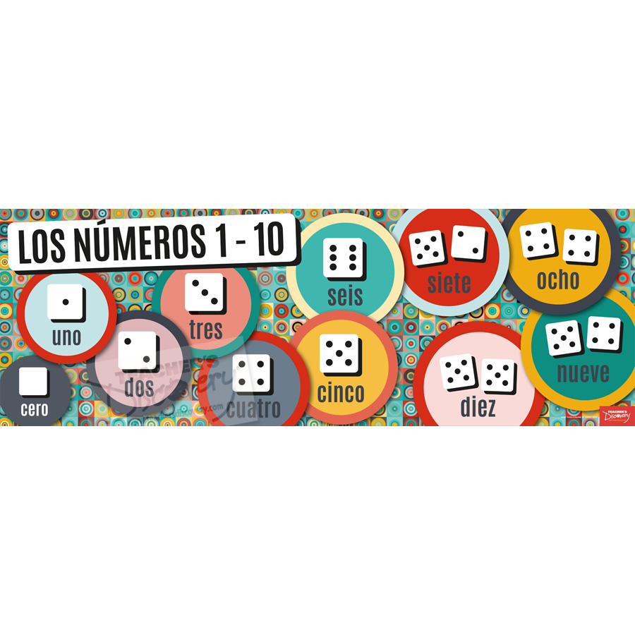 Numbers 1-10 Poster Spanish