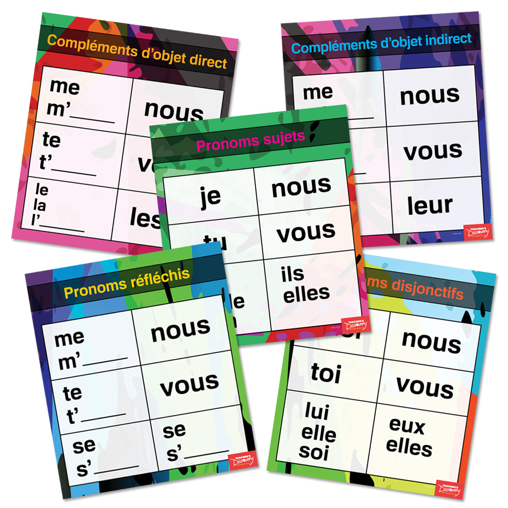 """Pronouns Pro"" French Charts Set of 5"