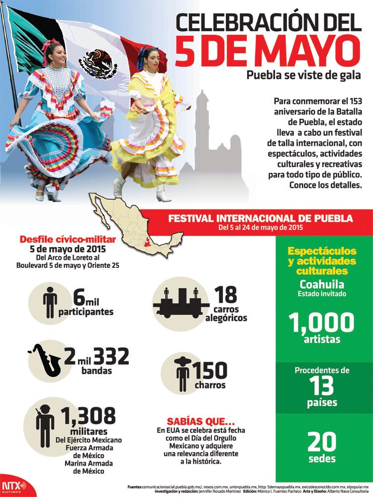 Celebración del 5 de Mayo Infographic Poster