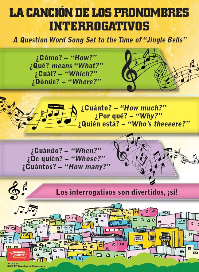 Interrogative Mnemonic Spanish Song Poster