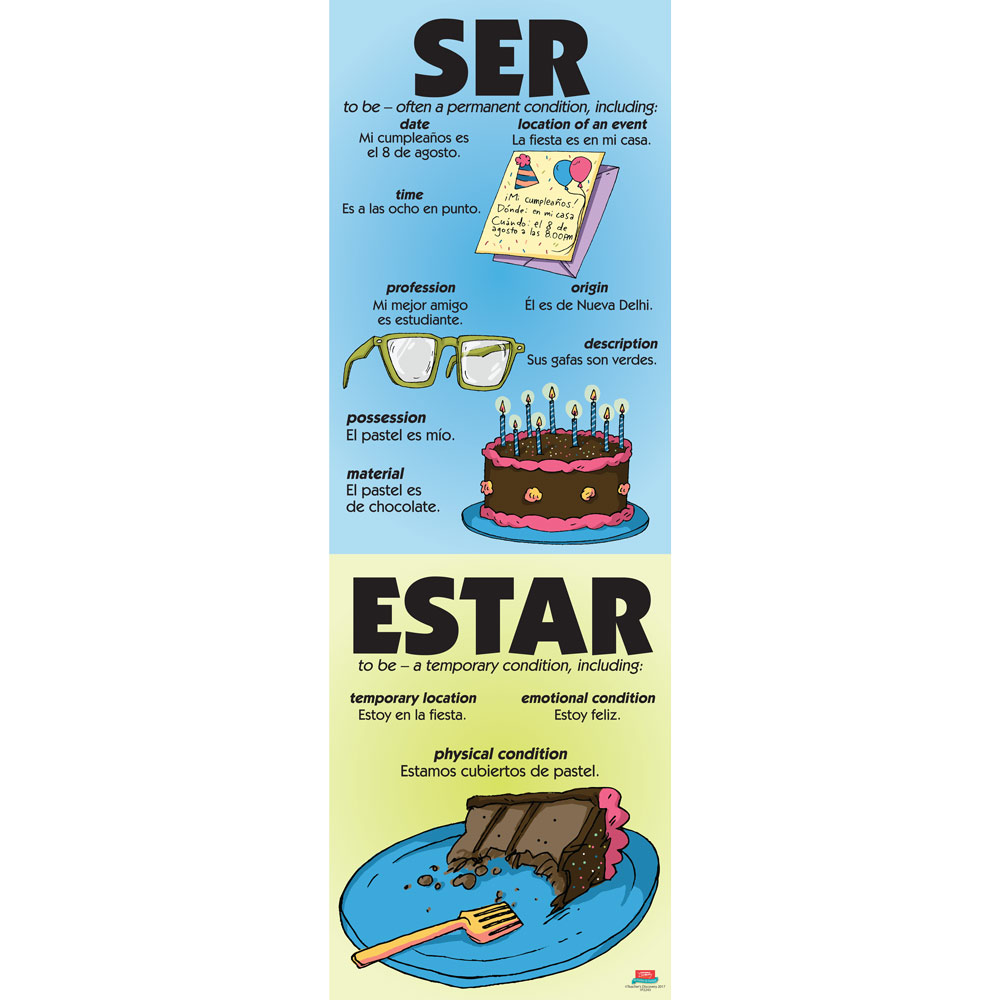 Vexing Verbs Ser and Estar Spanish Poster
