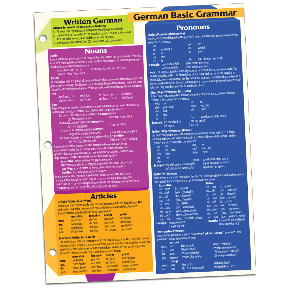 German Grammar Cards 2016