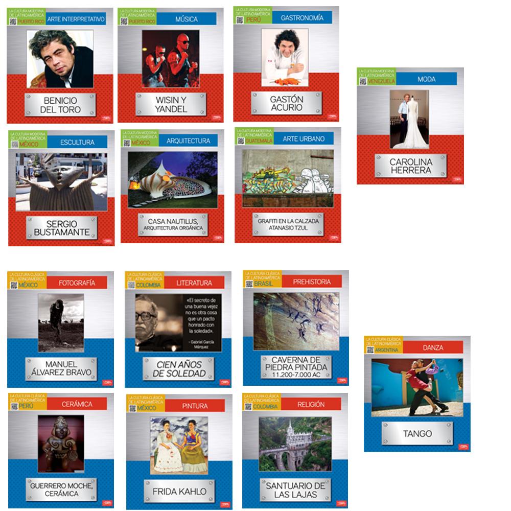 La cultura moderna y clásica de Latinoamérica Bulletin Board