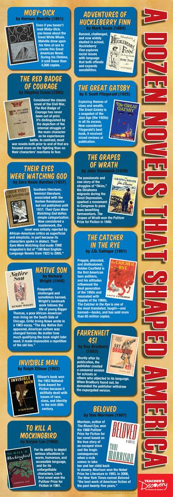 A Dozen Novels That Shaped America! Poster
