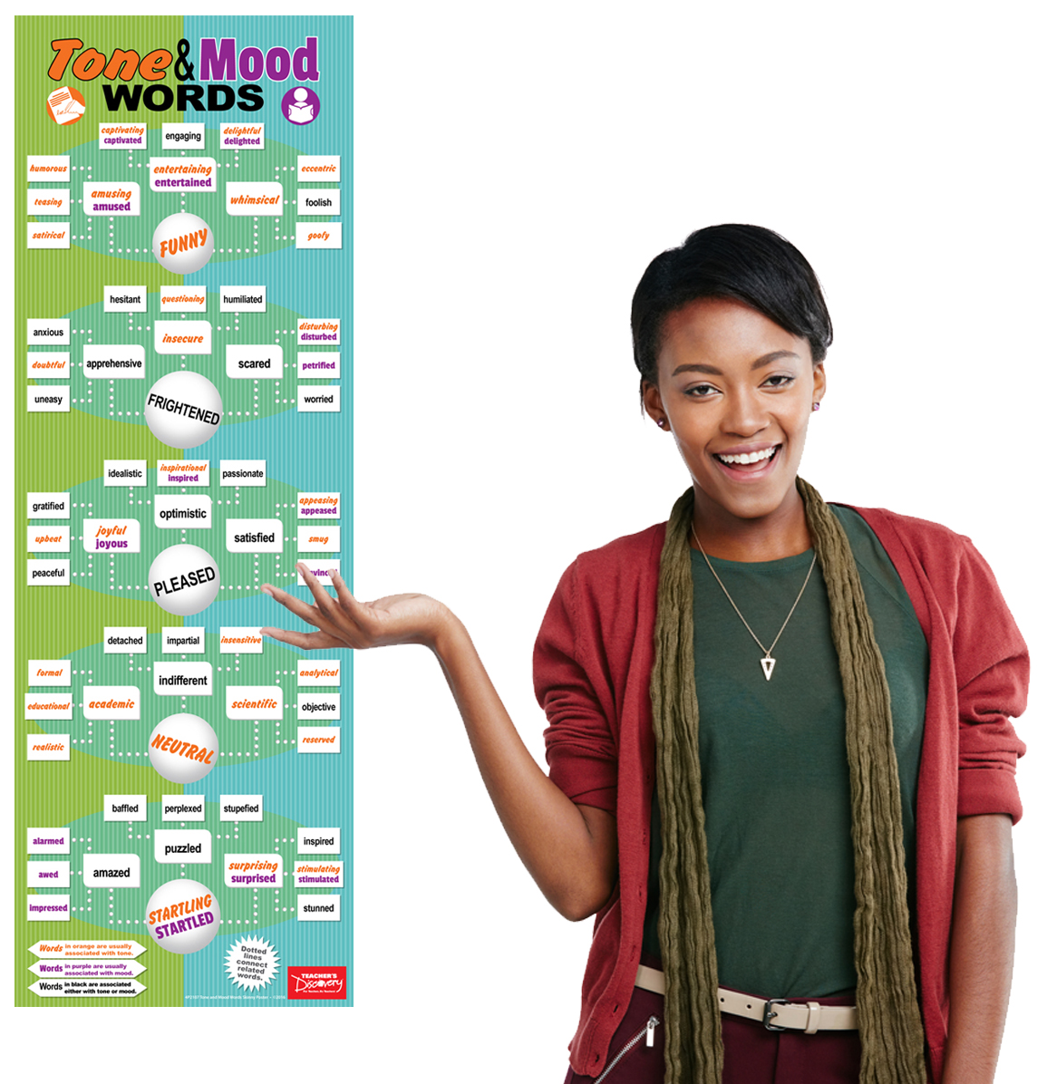 Tone and Mood Words Skinny Poster