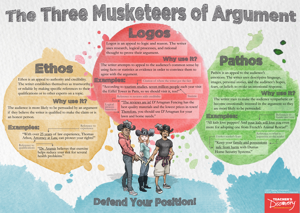 The Three Musketeers of Argument Poster