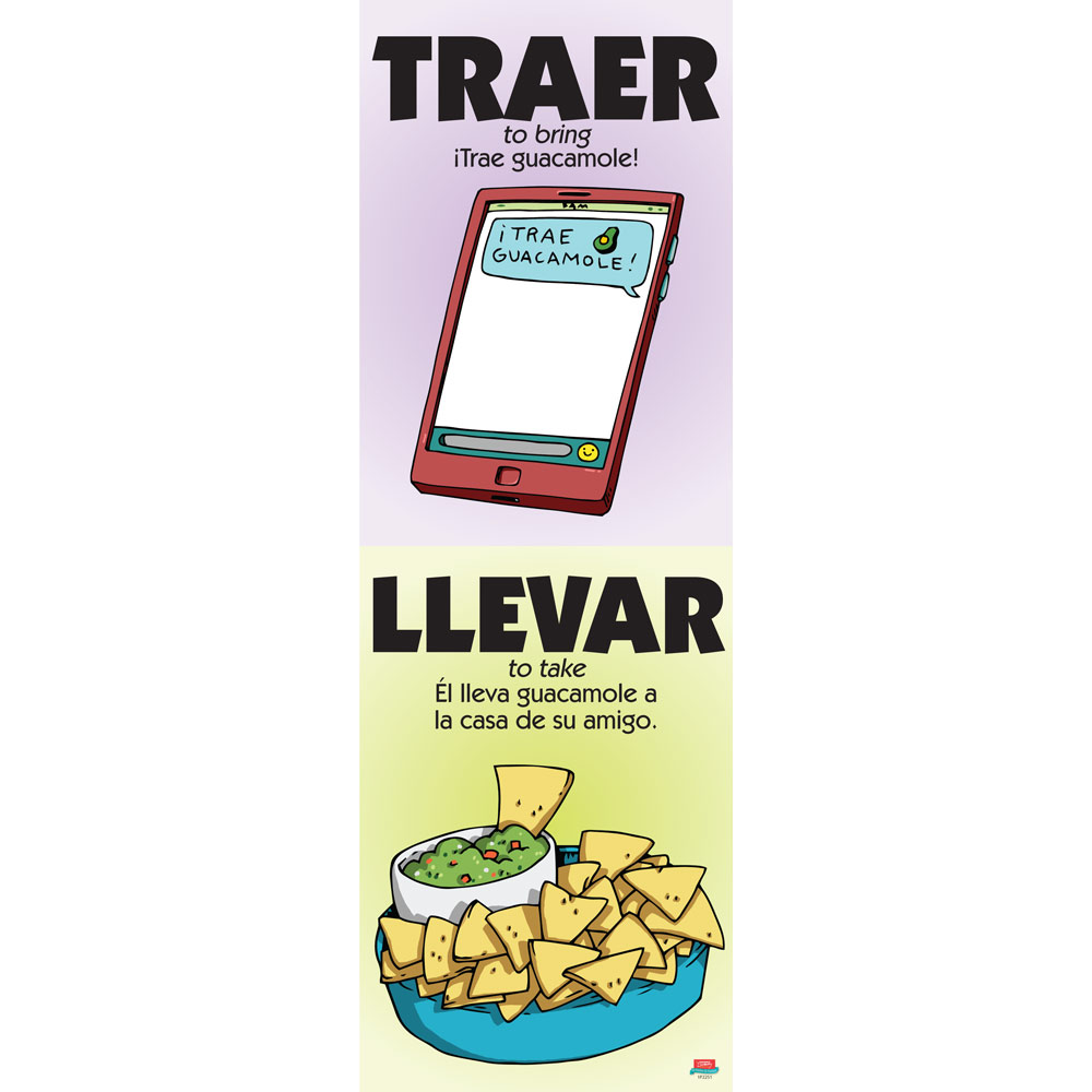 Vexing Verbs Traer and Llevar Spanish Poster