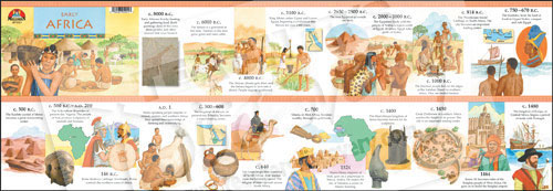 Early Africa Timeline