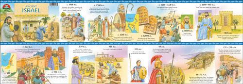 Ancient Israel Timeline