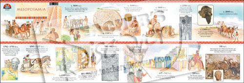 Mesopotamia Timeline