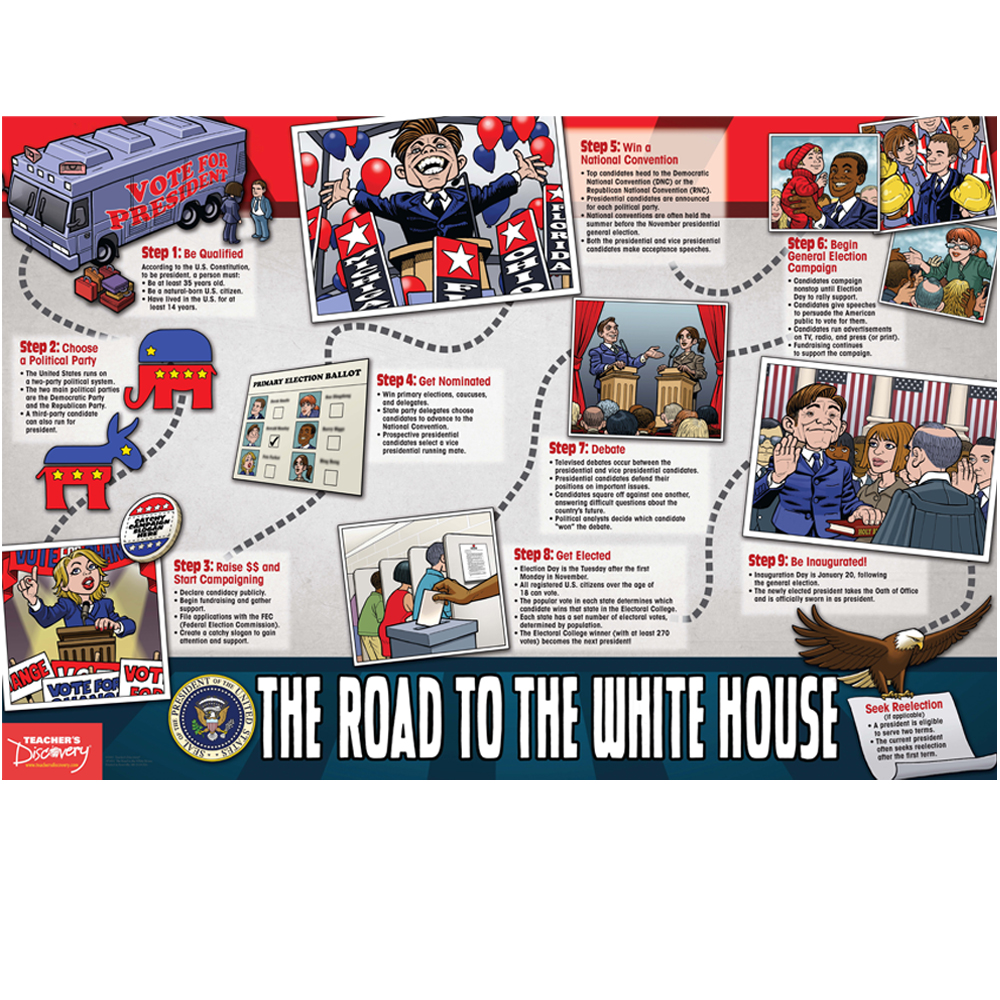 Road to the White House Poster