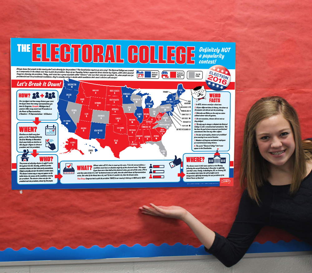 Electoral College: What's It All About? Poster
