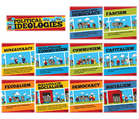 Political and Economic Ideologies Mini-Poster Set