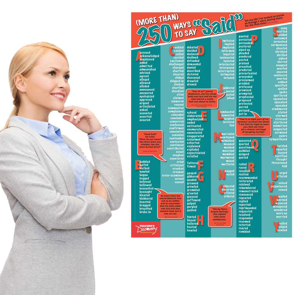 """(More Than) 250 Ways to Say """"Said"""" Poster"""
