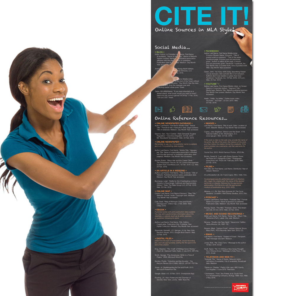 Cite It: Online Sources in MLA Style! Chart