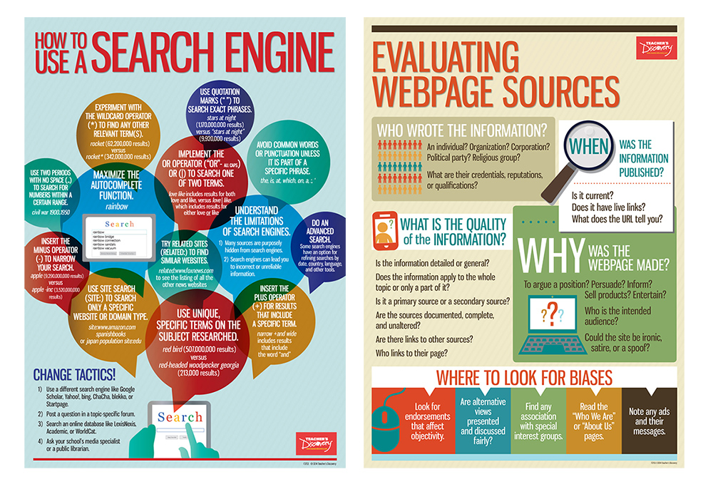 Online Resources Info Poster Set