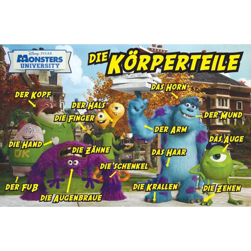 Monsters U Body Parts German Poster